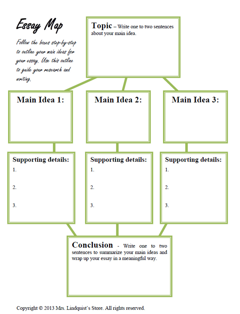 essay graphic organizers The essay map is an interactive graphic organizer that enables students to organize and outline their ideas for writing assignments use this graphic organizer to.